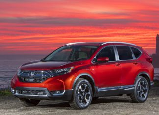2017 Honda CR-V Pricing Details